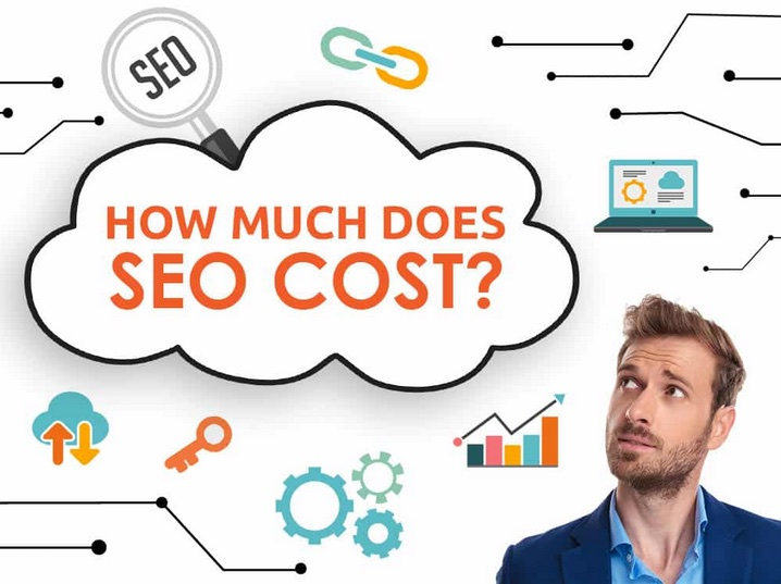 How much should I pay for SEO in 2019 in Sydney
